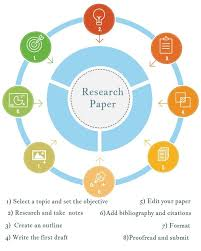 Research Paper Write Welcome Eng 112 Writing Research In The Disc Research