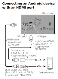 appradioworld apple carplay, android auto, car technology news Appradio 3 Wiring Diagram how to connect an android device with an hdmi port to the pioneer appradio 4 appradio 3 wire diagram