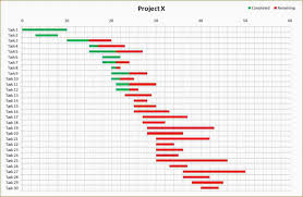 excel project gantt chart template free free excel project management tracking templates download gantt