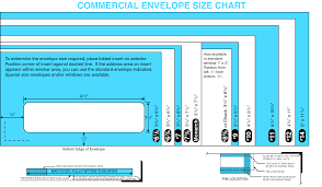 13 Standard Usps Box Sizes Shipping Oversized Packages