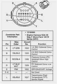 4l80e transmission wiring reinvent your wiring diagram \u2022 4l80e transmission wiring 4l80e assembly diagram schematics wiring diagrams u2022 rh schoosretailstores com 4l80e transmission wiring diagram 4l80e transmission external wiring