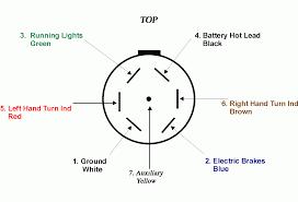 7 way trailer plug wiring diagram gmc new 1999 dodge ram 1500 99 dodge durango trailer wiring diagram 7 way trailer plug wiring diagram gmc new 1999 dodge ram 1500 trailer wiring diagram tags