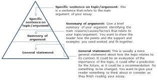 how to write an essay introduction about bermuda triangle essay bermuda triangle essay