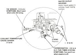 overheating troubleshooting honda s cooling system 90 91 92 93 accord sensor and switch location see figure 2 and figure 3 for fan switch location