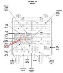 similiar 2007 jeep commander fuse diagram keywords jeep liberty 2005 fuse location on 2007 jeep patriot horn fuse