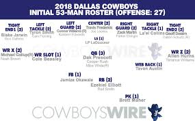 Instant Analysis Cowboys First 53 Man Roster Of The 2018
