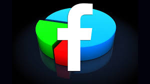Social Media Pie Chart 2014 Emarketer Report Facebook Gets More Than Its Share Of