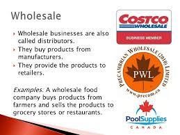 Wholesaler Example Under Fontanacountryinn Com