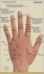 Hand Reflexology Charts Tips For Recognizing A Good