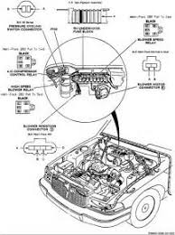 similiar 1991 buick lesabre fuse box diagram keywords buick regal fuse box diagram on 1990 buick lesabre fuse box location