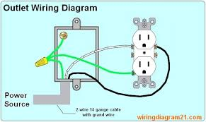 receptacle outlet wiring diagram how to wire an electrical outlet wiring diagram house electrical how to wire multiple electrical outlet