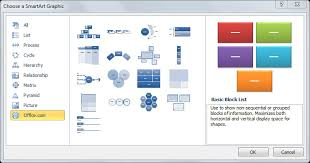 How To Add New Office Com Smartart Graphics To Powerpoint 2010