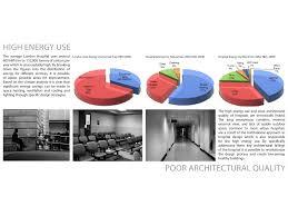 Environmental economics phd thesis