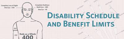 Workers Comp Disability Chart Missouri Labor