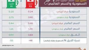 """new"""" أسعار البنزين الجديدة في السعودية يناير 2021 ثبات السعر أو الزيادة  الأرجح خلال يناير القادم"""