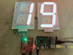 You must therefore connect all your equipment to your personal router. A Raspberry Pi Network Scanner Hackster Io