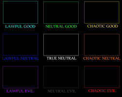 Blank Alignment Chart Template By Dogpersonthing Alignment