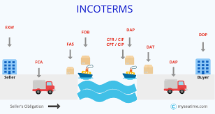 Incoterms 2010 Chart Incoterms Guide Of Everything You Want To Know About