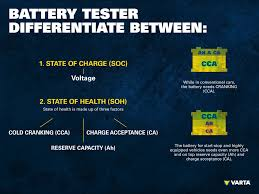 Car Battery Cca Chart Car Battery Testing Instructions