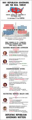 best register vote ideas re register to vote this is probably the most important thing to understand about politics today how early