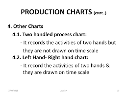 Two Hand Process Chart Ppt Industrial Facilities Design Powerpoint Presentation