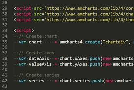 Javascript Charting Library Amcharts 4