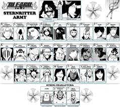Bleach Relationships Chart Bleach Final Arc Why Me Sad Resetera