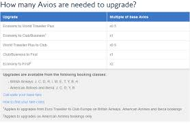 Avios Chart 2018 British Airways Avios Are Great For Short Trips