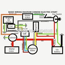latest 110cc chinese quad bike wiring diagram e22 engine and loncin loncin 250 atv wiring diagram at Loncin Wiring Diagram