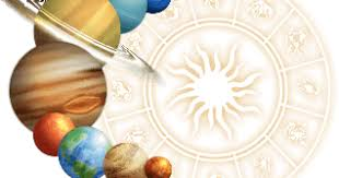 Free Online Birth Chart Calculator Analysis By Date Of