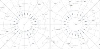 North Celestial Pole Star Chart Navigation In The Ancient Mediterranean And Beyond Astroedu