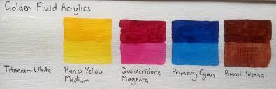 Acrylics Golden Fluid Acrylics Review Artdragon86