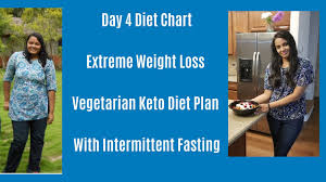 Day 4 Extreme Weight Loss Veg Keto Plan With Intermittent Fasting Weight Loss Tips In Tamil