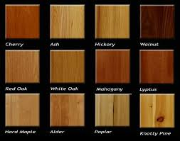 type of wood furniture. a guide to different types of woods with images we mostly deal in walnut cherry and maple but you canu0027t beat visual reference type wood furniture o