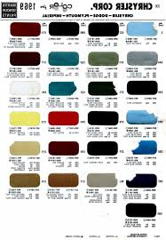 Duplicolor Perfect Match Color Chart 78 Precise Sikkens Automotive Paint Color Chart
