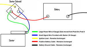 wiring diagram starter solenoid wiring image starter relay wiring diagram wiring diagram and hernes on wiring diagram starter solenoid