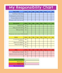 Kids Commission Chart 11 Chore Charts For Kids Resume Pdf