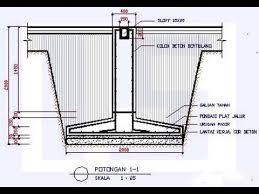 Ukuran besi rumah 2 lantai yang sedang. Ukuran Besi Beton Untuk Rumah 3 Lantai Ide Rumah Minimalis 2019