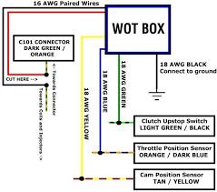 ideal cat wiring diagram ideal trailer wiring diagram for auto black cat 5 wiring diagram box