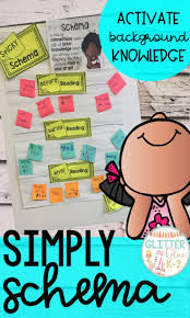Simply Schema Anchor Charts First Grade Text To Self