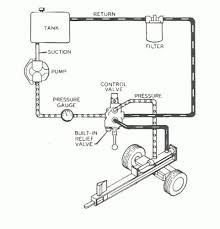 monarch hydraulic pump wiring diagram wiring diagram and pump wiring help snow plow forum let 39 s talk discussion forums