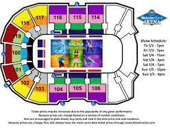 Ice Strength Chart Disney On Ice Dream Big Webster Bank Arena