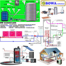 Geothermal Heat Exchanger Design Universal Controller With Accessories Is Designed For Water Source Water Chillers Or Geothermal Heat Pump Air Condtioners