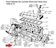 pipe running down from side of i6 226 ford truck enthusiasts forums hi joe and welcome to the forum i think you re talking about the tube in this drawing part 6758