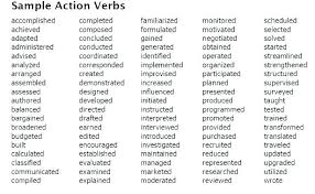 Resume Power Words Delectable Power Words For Resume 60 Sales And Phrases Free Letsdeliverco