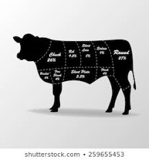 Angus Beef Chart Pdf 1000 Beef Cuts Stock Images Photos Vectors Shutterstock