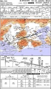 Ifr Terminal Charts For Rio De Janeiro Sbgl Jeppesen Sbgl