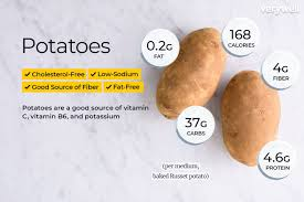 Carb Points Chart Potato Nutrition Facts Calories Carbs And Benefits