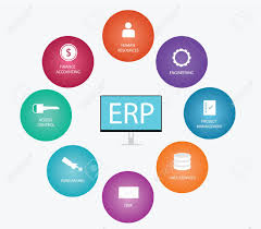 Access Financial Management Erp Enterprise Resource Planning Which Is Consist Of Crm Access