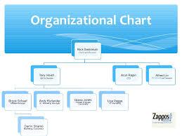 Organizational Structure Of Amazon Com Custom Paper Example